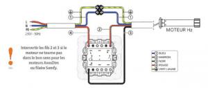 Comment rendre mon volet roulant électrique