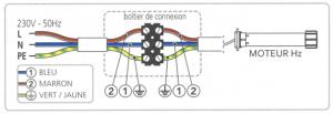 Le branchement d'un moteur radio