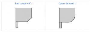 Les formes de caissons disponibles sur le marché sont :